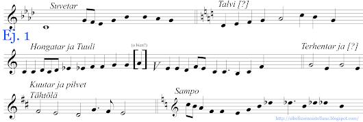 Sexta sinfonía opus 104 (1922-1923): 2. Esbozos y concepciones primitivas en la trayectoria de la composición