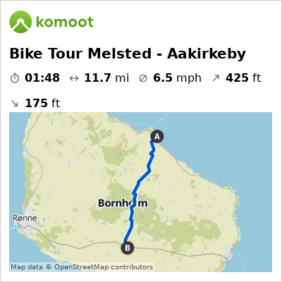 Bicycle rout Melsted - Aakirkeby