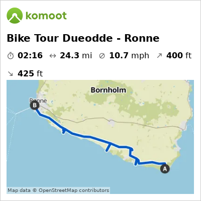 Bicycle rout Dueodde - Ronne