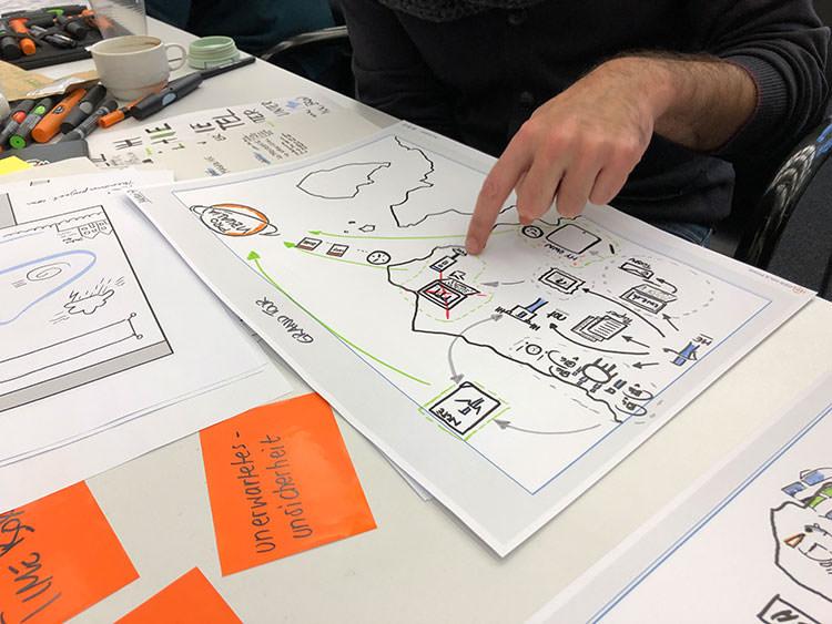 Design thinking poster