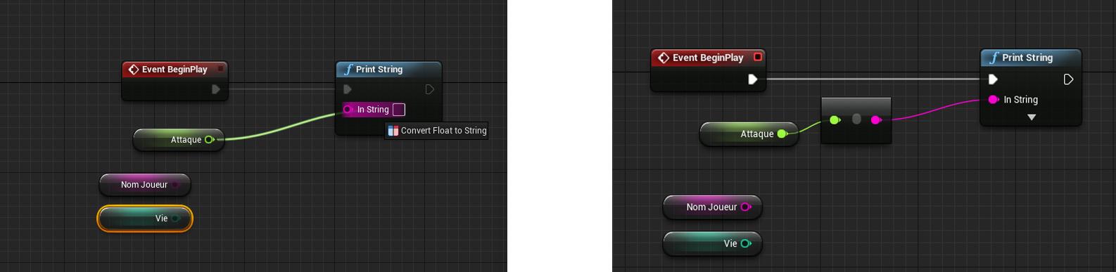Réalisation d'une conversion d'une variable de type float en type string