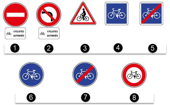les cyclistes et les cavaliers code de la route 4 les autres usagers u openclassrooms. Black Bedroom Furniture Sets. Home Design Ideas