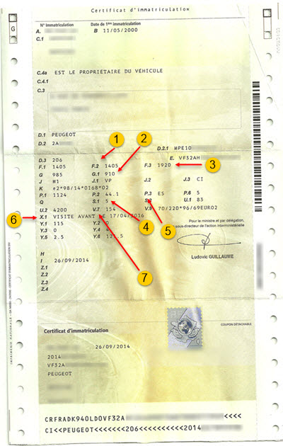 Documents Obligatoires Code De La Route 5 Les Notions Diverses