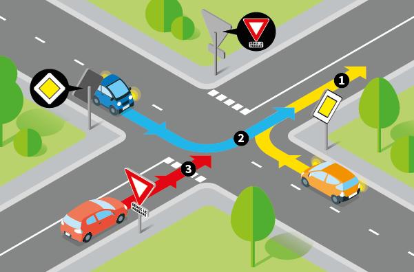cas pratiques - code de la route 1 - la circulation routière (l