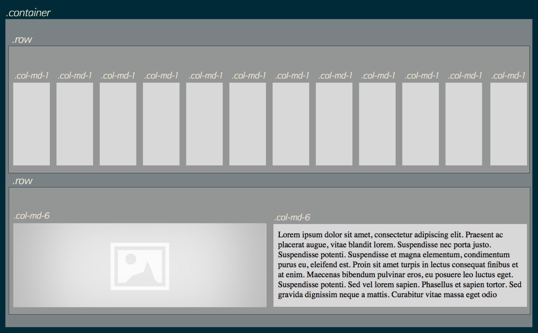 Exemple de grille utilisant Bootstrap