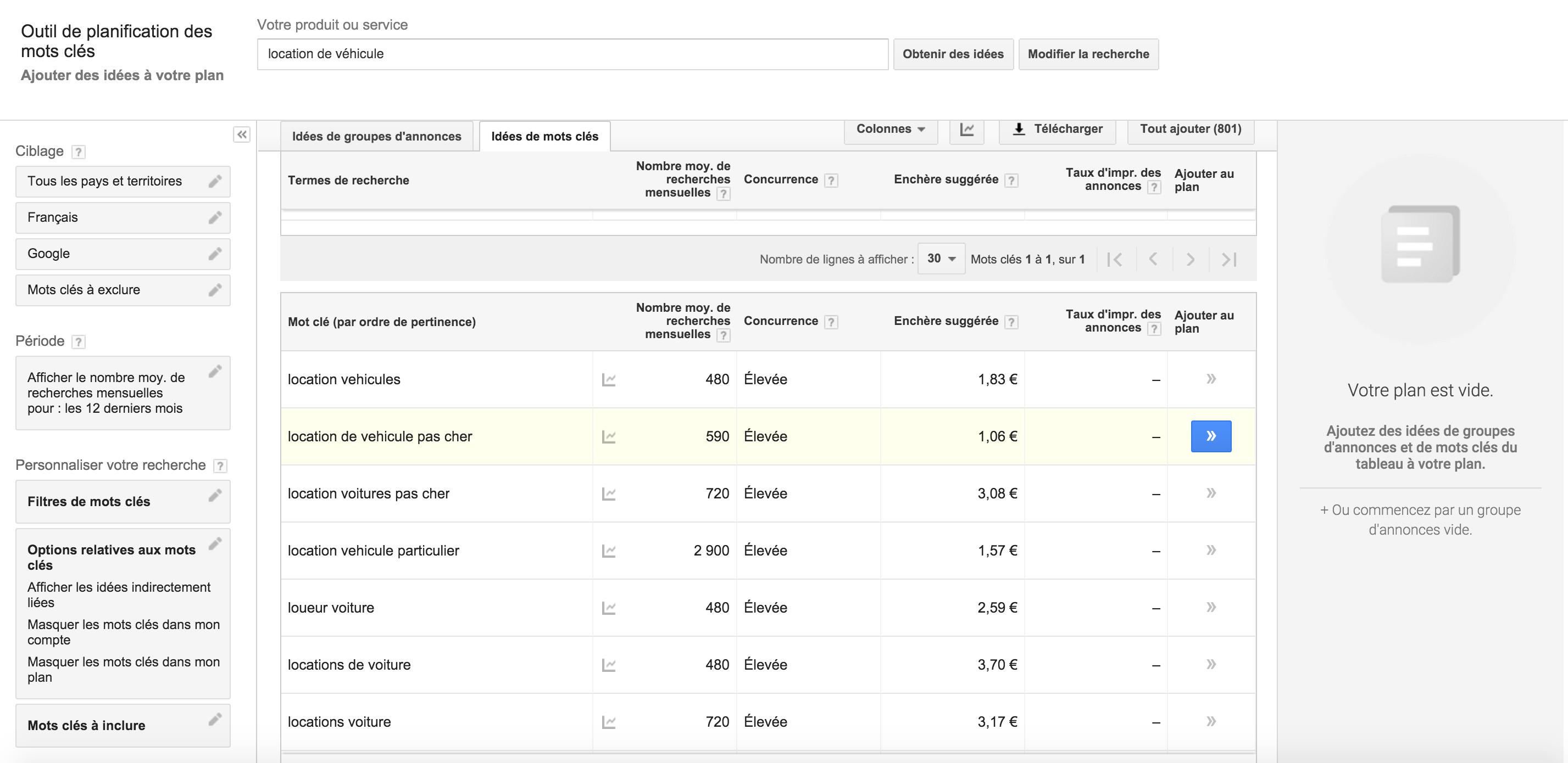 Trouver de nouveaux mots-clés avec l'outil de Google AdWords