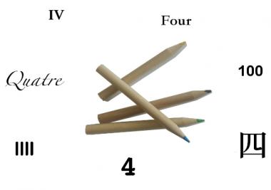 La quantité 4 et quelques façons de la représenter