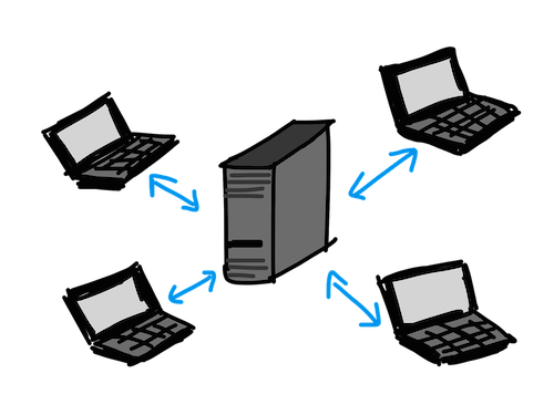 La relation typique client-serveur sur le web.