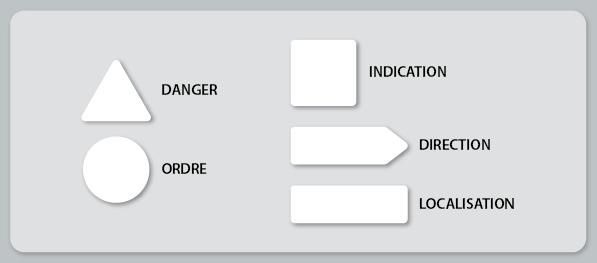 signalisation horizontale et verticale pdf