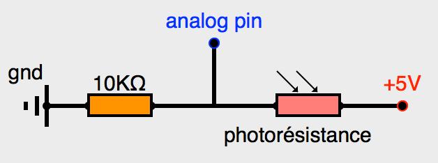 Connexion d'une photo résistance à un pin analogique