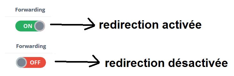 Activer/désactiver la redirection des messages vers votre adresse principale