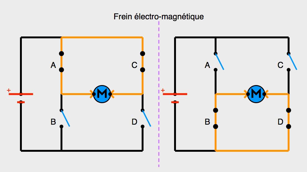 Frein électro-magnétique créé par l'inertie du moteur