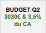 Budget marketing pour avril, mai et juin
