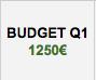 Budget marketing pour Janvier, Février et Mars