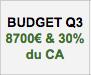 Budget marketing pour juillet, août et septembre