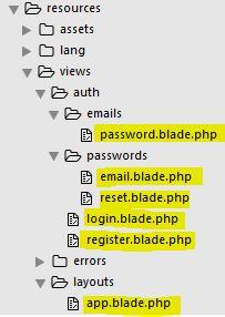 L'authentification - Découvrez le framework PHP Laravel