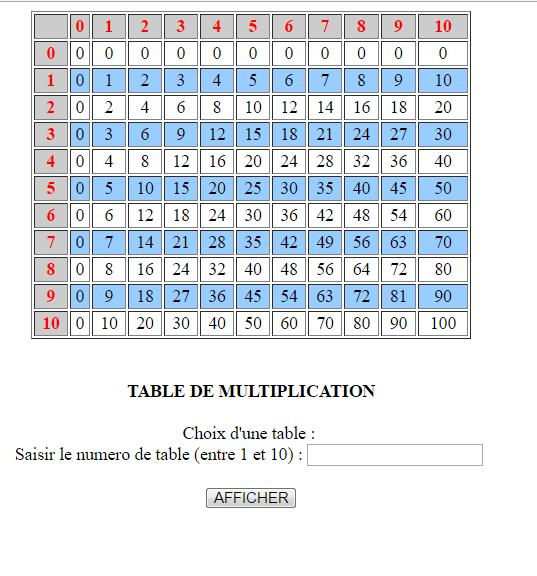 Apprendre table 3508 2480 enfants of affichage tables de for Apprendre table multiplication