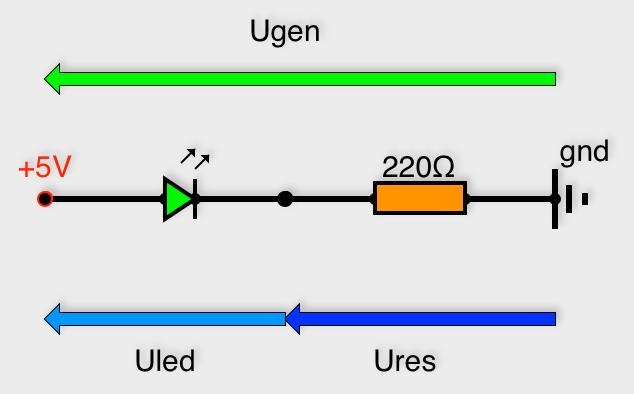 Schéma d'une LED et d'une résistance en série avec tensions associées