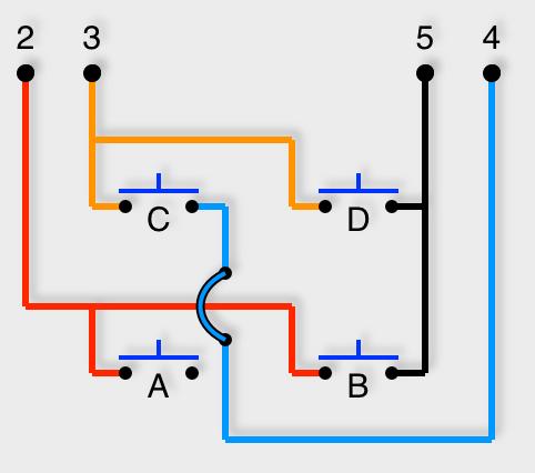 Matrice de boutons poussoir de 2x2