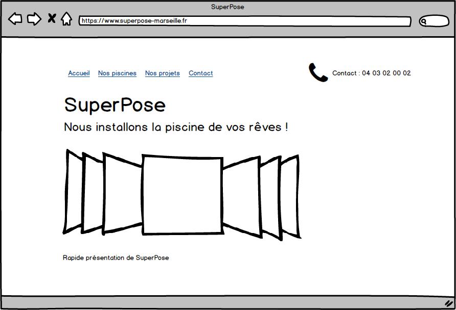 Le mockup de SuperPose