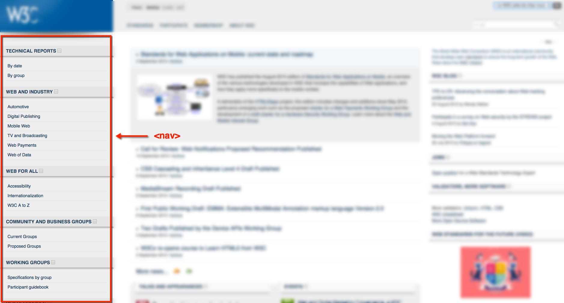 Le menu de navigation du W3C
