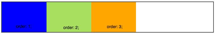 Avec order, nous pouvons réordonner les éléments en CSS