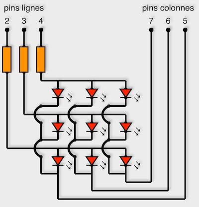 Schéma d'un réseau de LED 3x3