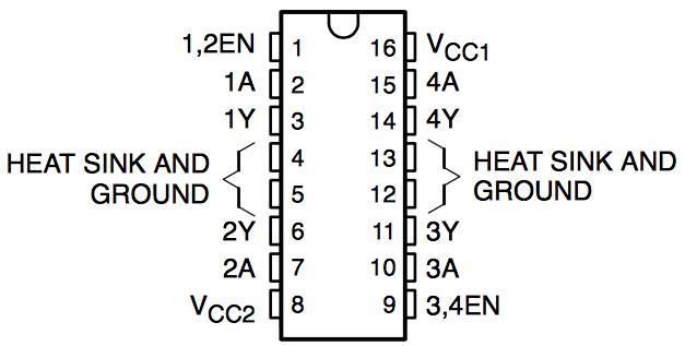 Schéma L293D (datasheet)