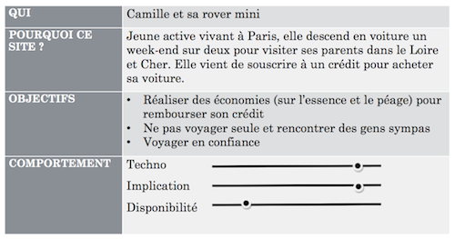 Persona de Camille