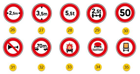 Extraordinaire Panneaux d'interdiction - Code de la route 1 - La circulation @BK_62