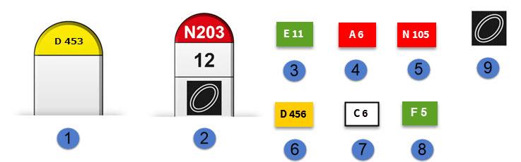 panneaux et bornes de localisation code de la route 1 la circulation routi re l. Black Bedroom Furniture Sets. Home Design Ideas