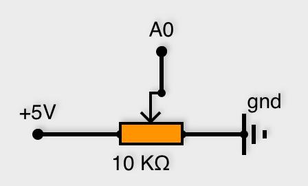 Connexion d'un potentiomètre au pin A0 de l'Arduino