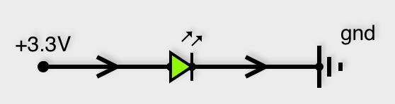 Schéma représentant un LED connecté à la sortie +3.3V et au gnd de L'Arduino
