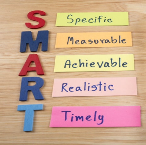 What do SMART goals mean?