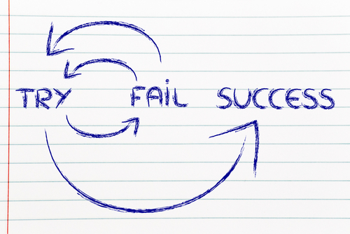 Try - Fail - Try - Fail - Try - ... - Success!