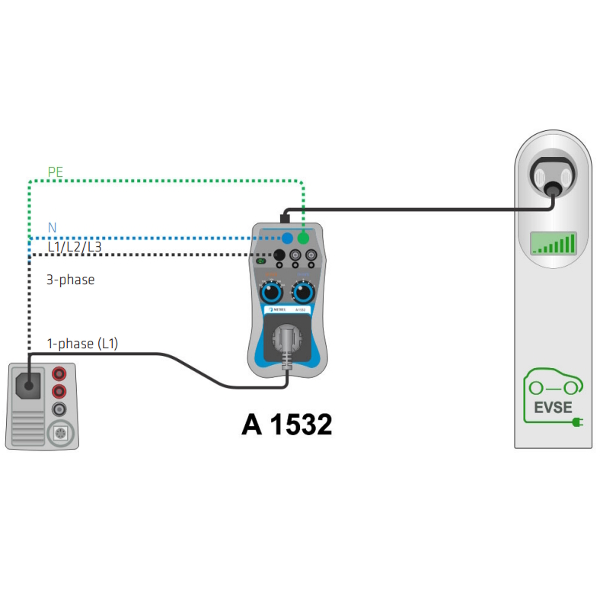 The Metrel A1532 EVSE Adapter