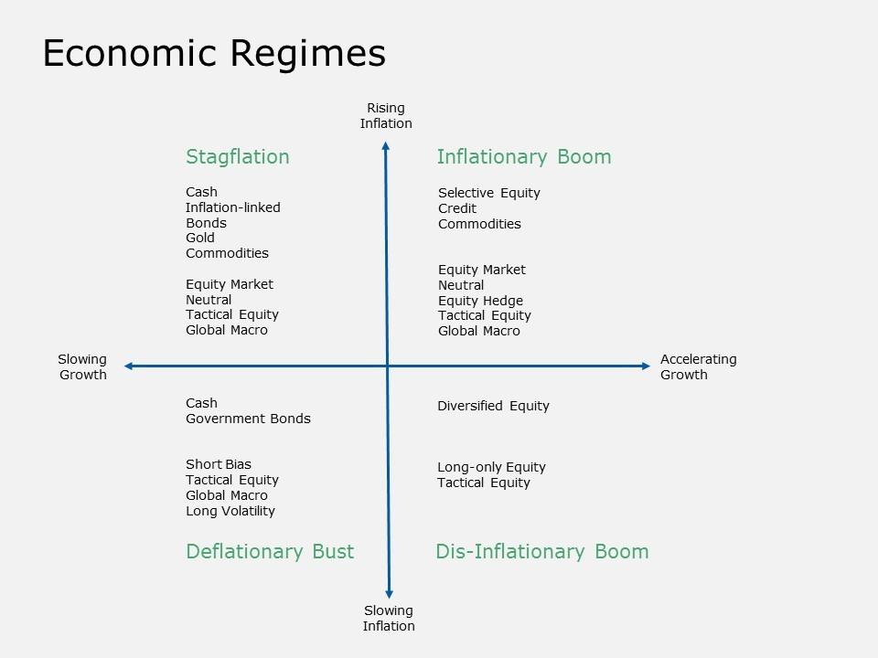 Economic-Regimes-v2.jpg#asset:517