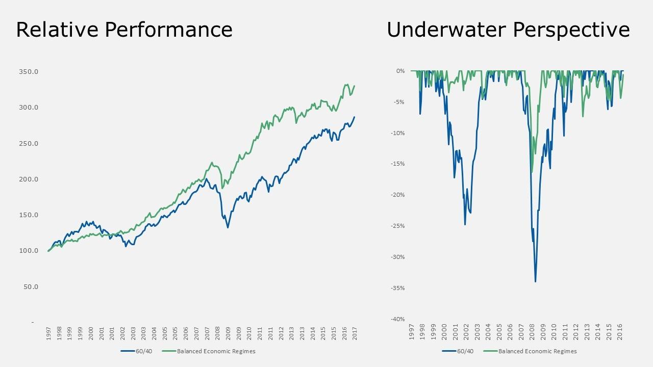 Relative-performance.jpg#asset:518