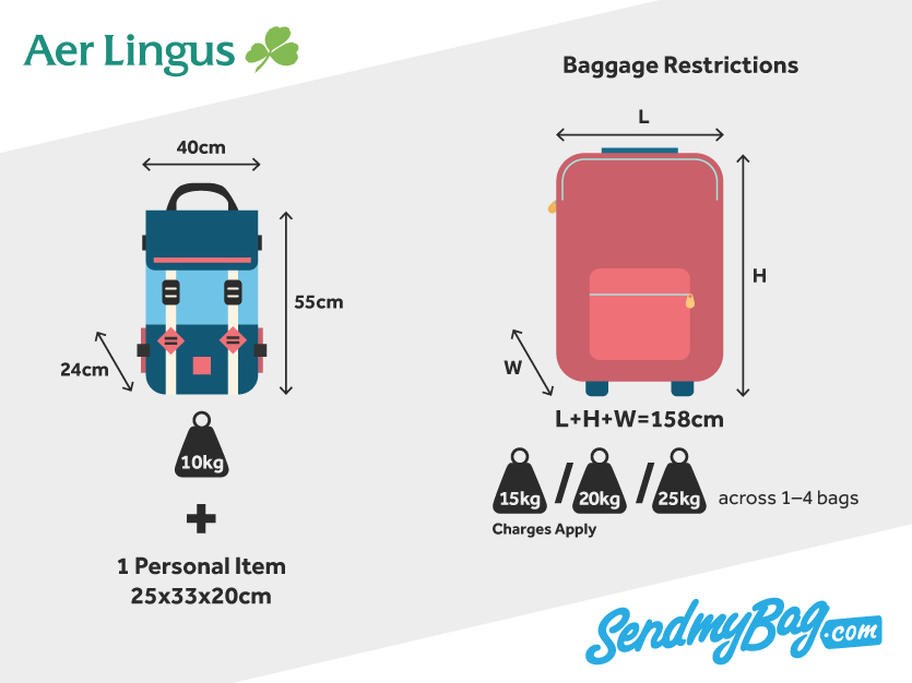 Aer Lingus 2019 Baggage Allowance For Carry On & Checked
