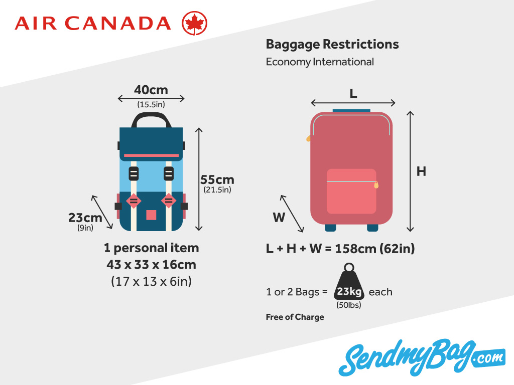 d67f6594bfd6 Air Canada Baggage Allowance For Carry On   Checked Baggage 2018 ...