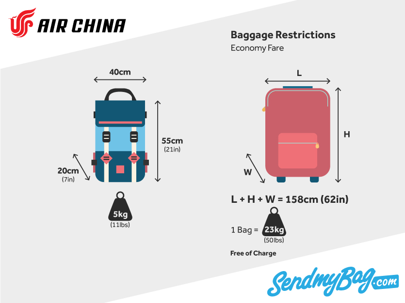 Air China Baggage Allowance 2019 For Carry On & Checked Baggage