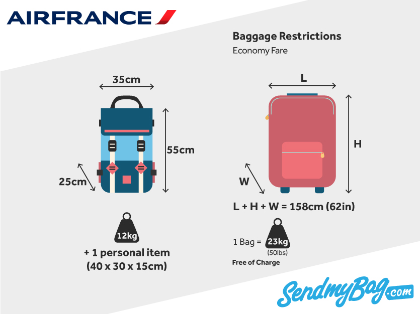 Air France Baggage Allowance