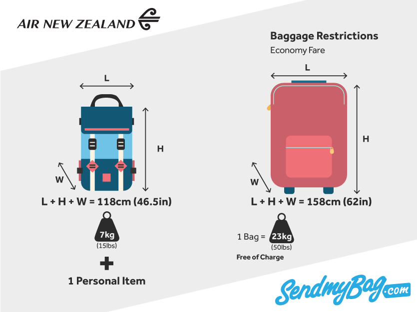 Air New Zealand baggage allowance