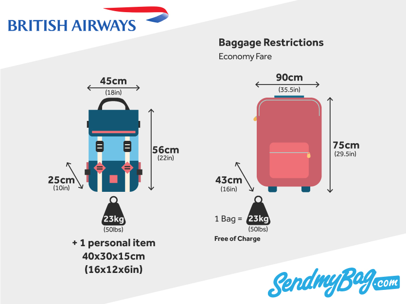 British Airways Baggage Allowance 2019 Sendmybag Com