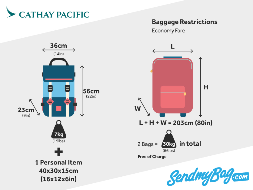 Cathay Pacific Baggage Allowance 2018 For Carry On U0026 Checked Baggage  SendMyBag.com