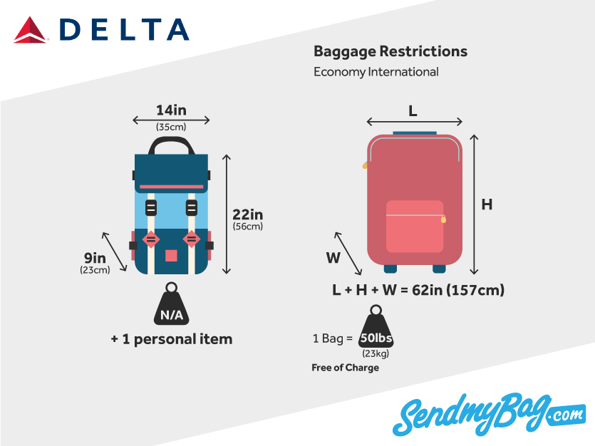 Delta Baggage Allowance and Fees For Carry On & Checked