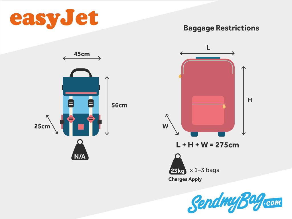 a6e69b9372a0 easyjet Hand Luggage and Checked baggage allowance. EasyJet baggage  allowance