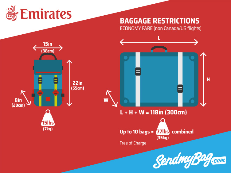 2018 emirates baggage allowance for hand hold luggage