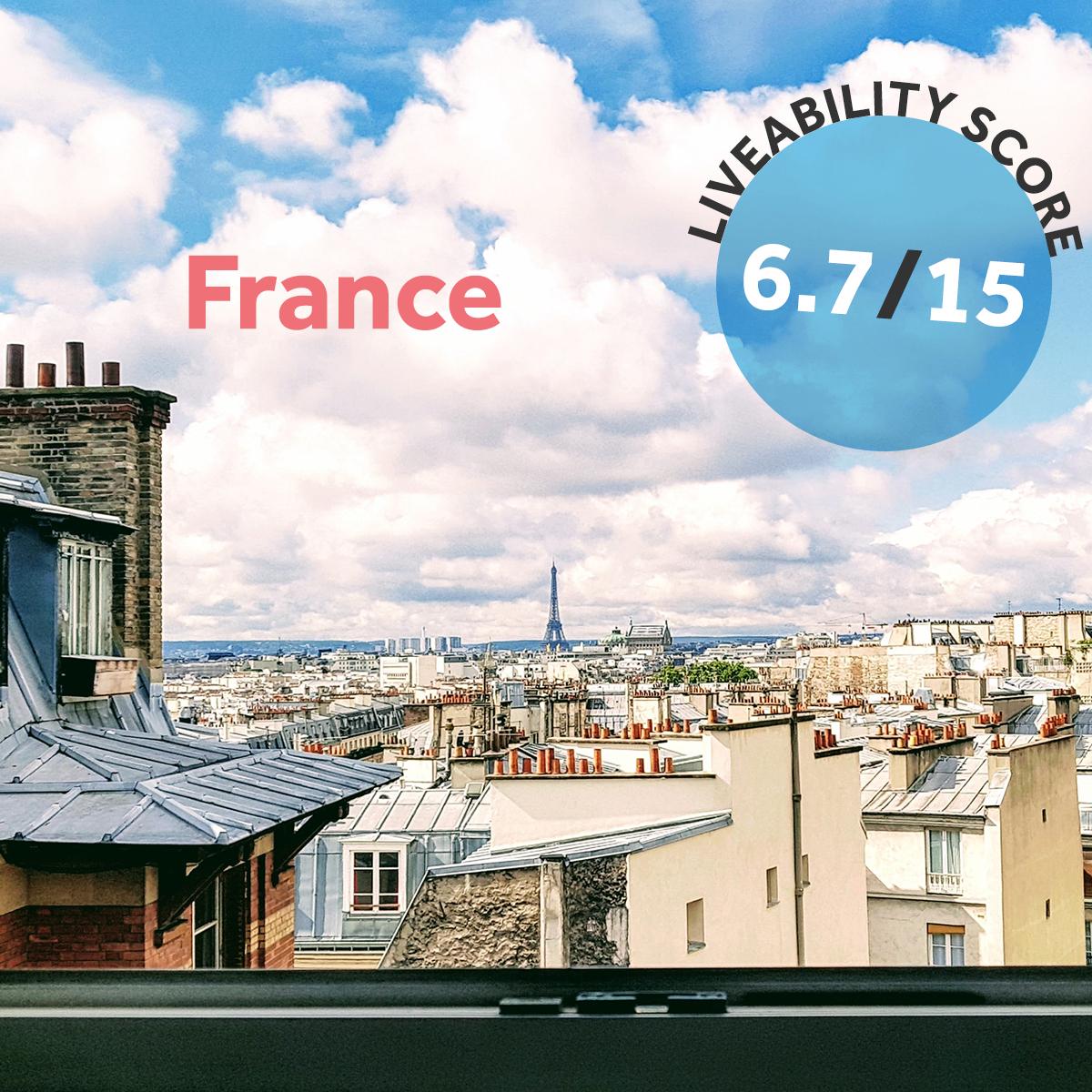 France UK Expat Index