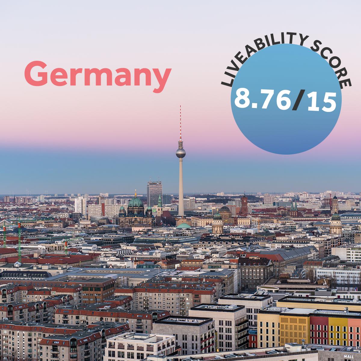 Germany UK Expat Index